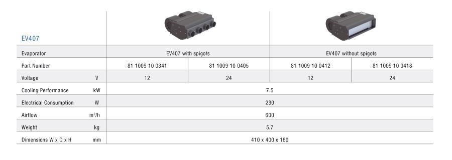 Ev407 Evaporator And Compressor With 7 5 Kw 230 W