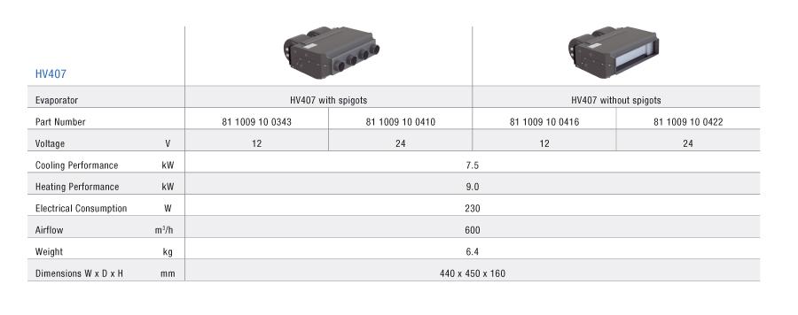 Evaporator Cooling Amp Heating Hv407 Ebersp 228 Cher